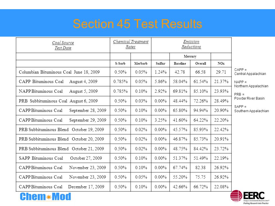 Section 45 Test Results Columbian Bituminous Coal June 18, 2009 0.50%