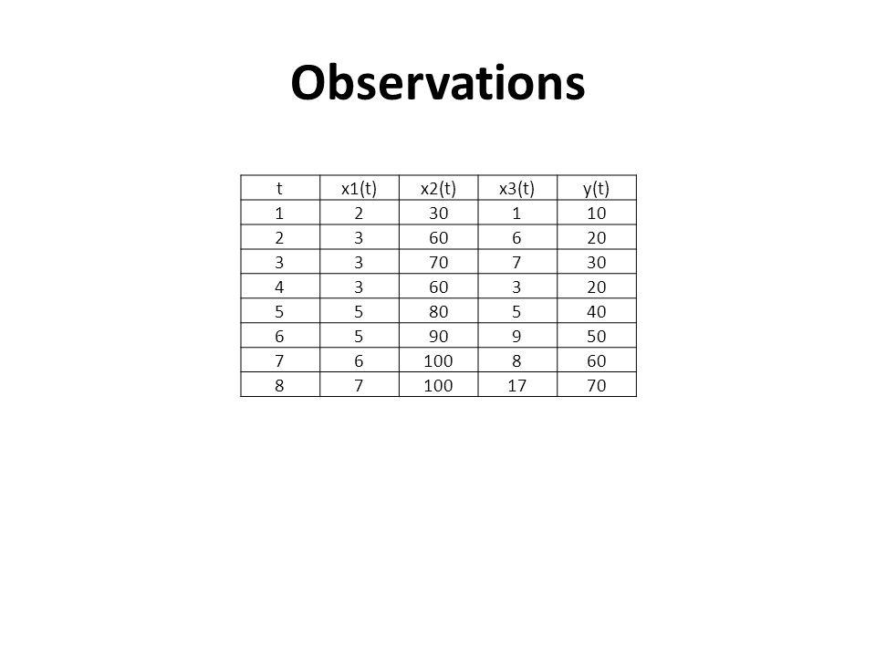 Observations t x1(t) x2(t) x3(t) y(t) 1 2 30 10 3 60 6 20 70 7 4 5 80