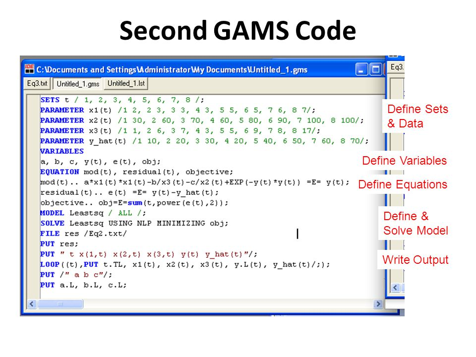 Second GAMS Code Define Sets & Data Define Variables Define Equations