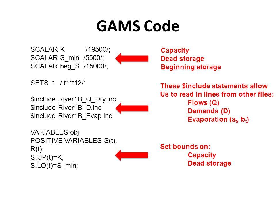 GAMS Code SCALAR K /19500/; Capacity SCALAR S_min /5500/; Dead storage