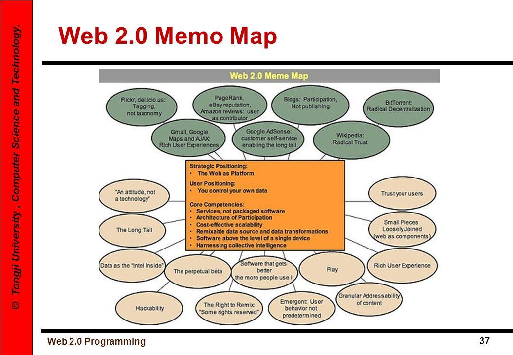 Web 2.0 Memo Map