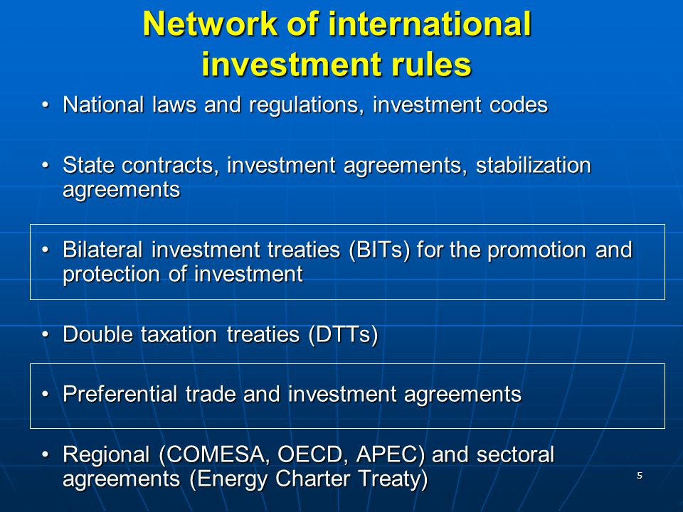 Network of international investment rules