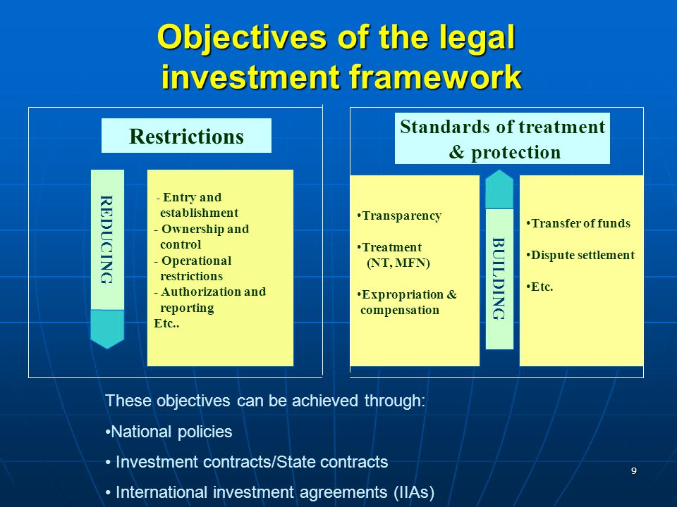 Objectives of the legal Standards of treatment