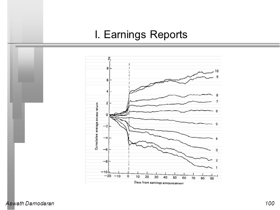 I. Earnings Reports