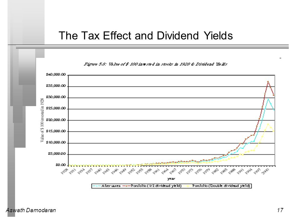 The Tax Effect and Dividend Yields