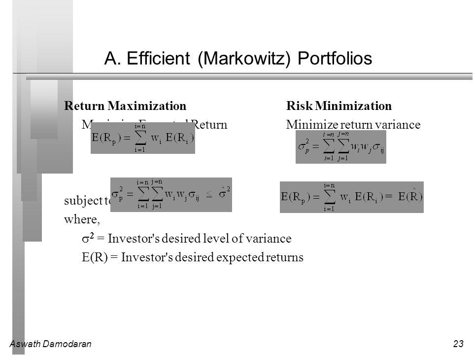 A. Efficient (Markowitz) Portfolios