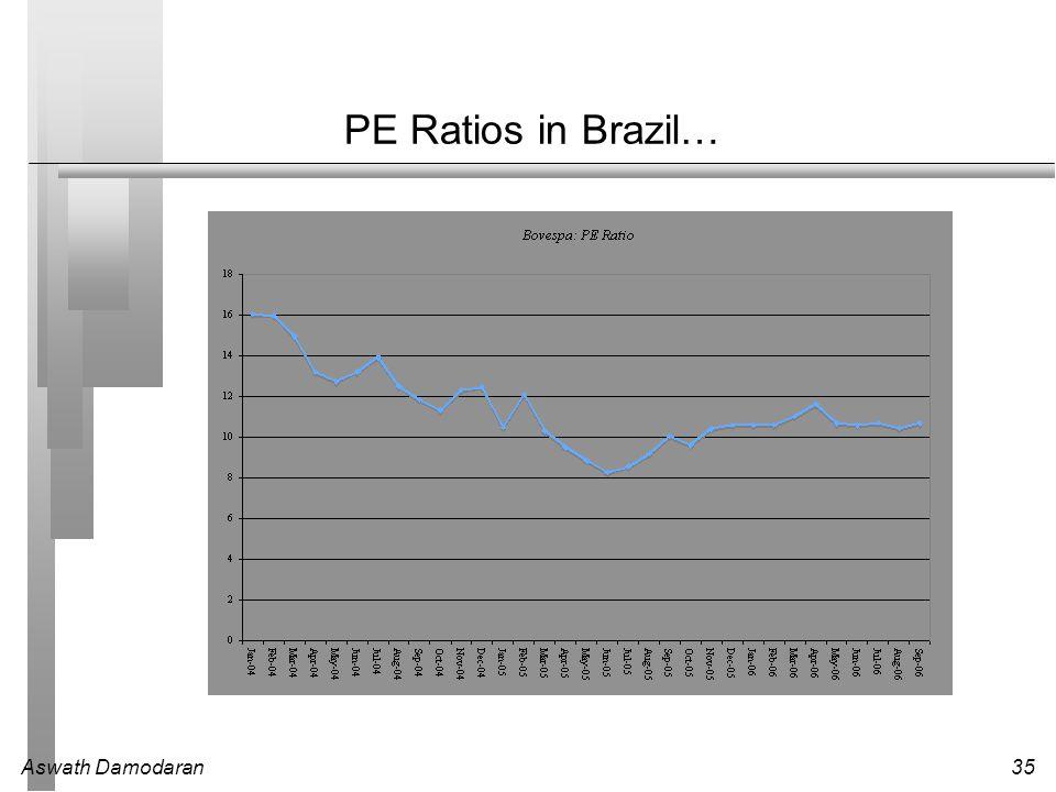 PE Ratios in Brazil…