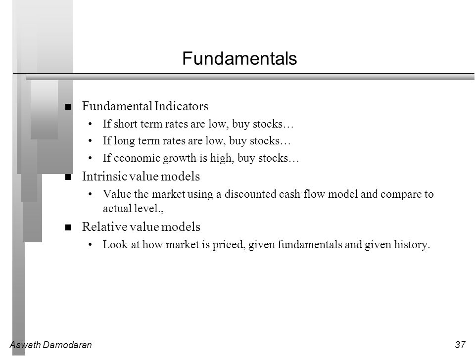 Fundamentals Fundamental Indicators Intrinsic value models