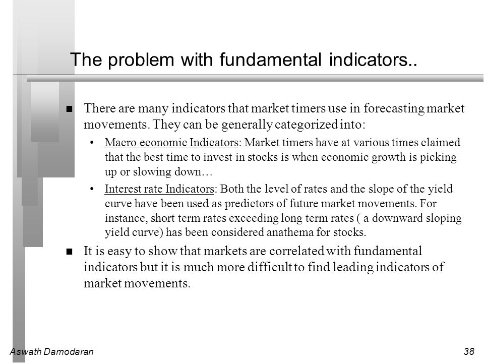 The problem with fundamental indicators..