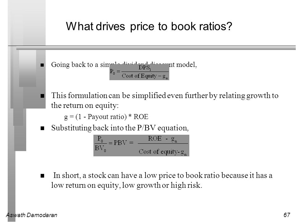 What drives price to book ratios