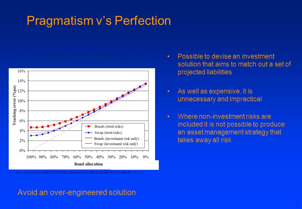 Pragmatism v's Perfection