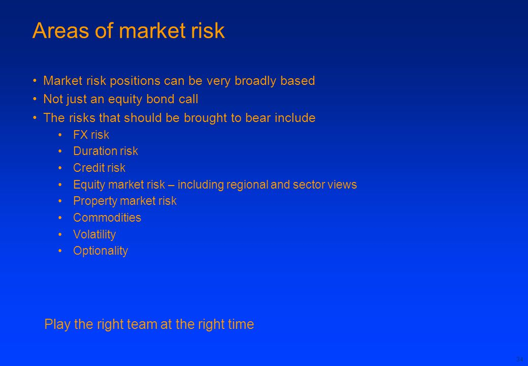 Areas of market risk Play the right team at the right time