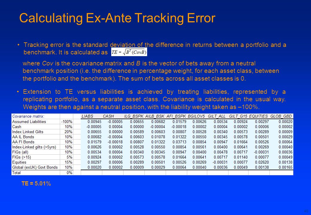 Calculating Ex-Ante Tracking Error