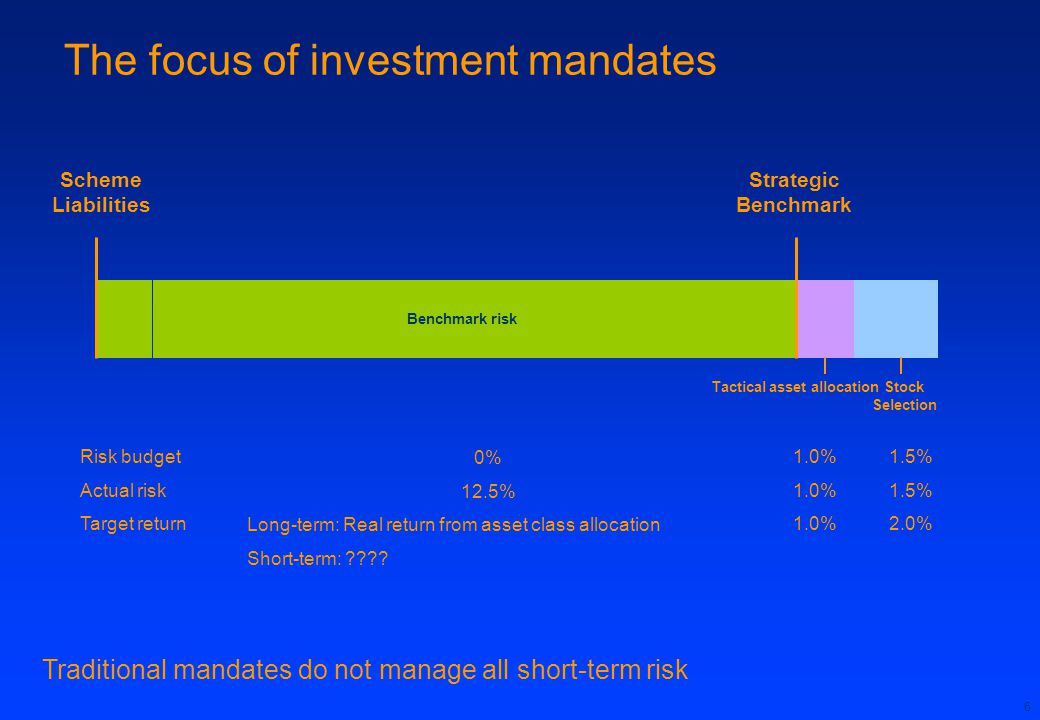 The focus of investment mandates