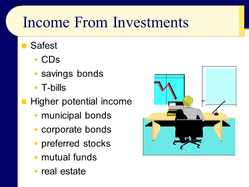 Income From Investments