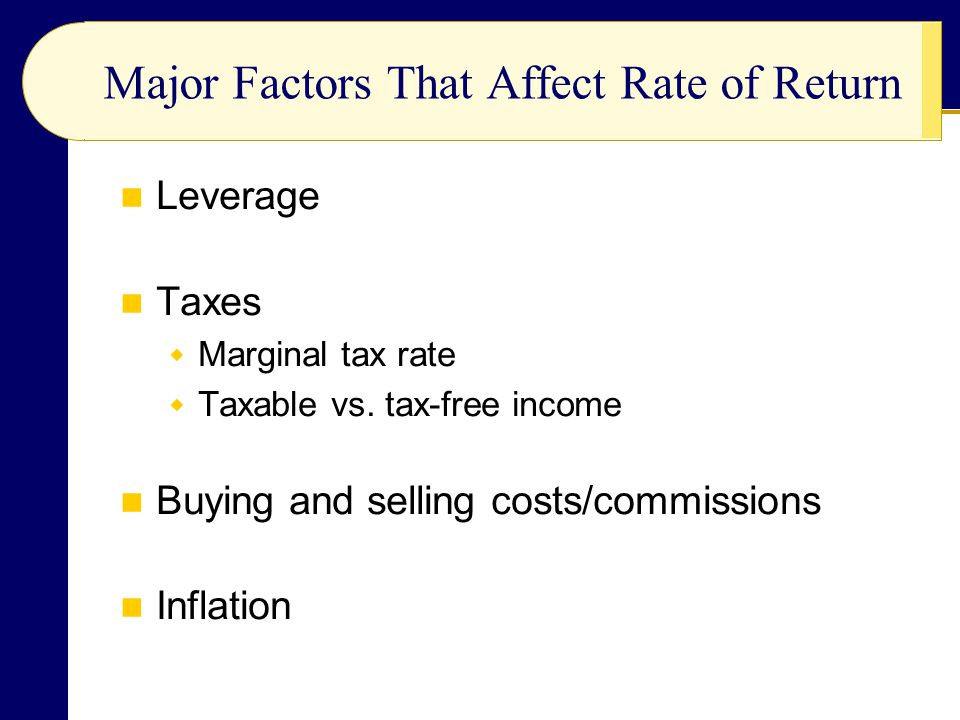 Major Factors That Affect Rate of Return