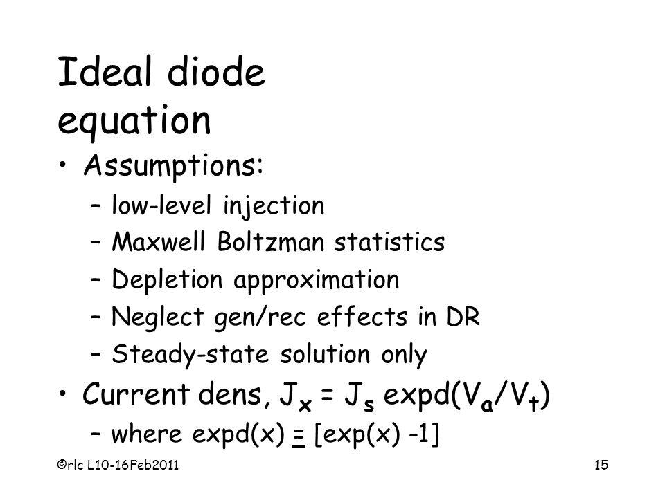 Ideal diode equation Assumptions: Current dens, Jx = Js expd(Va/Vt)
