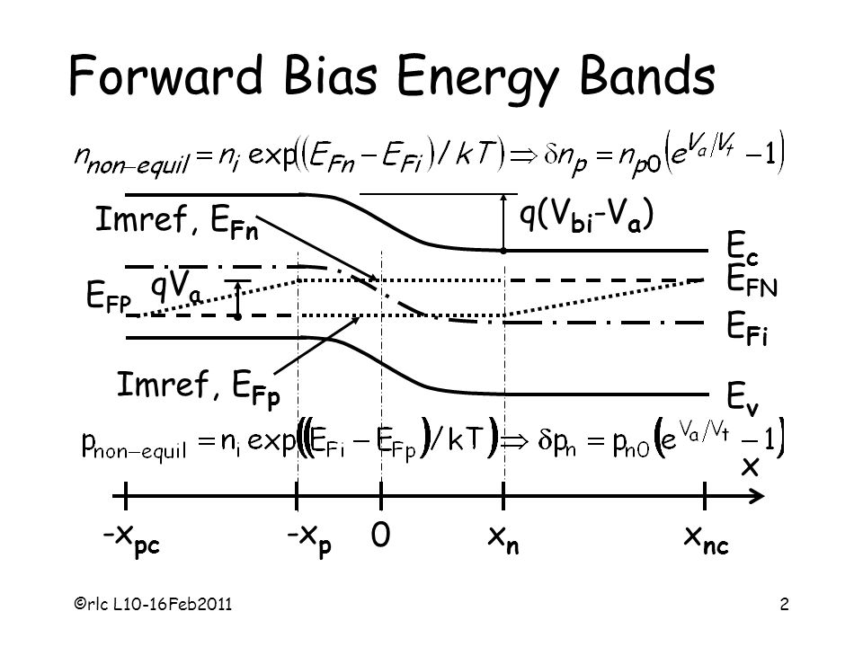 Forward Bias Energy Bands