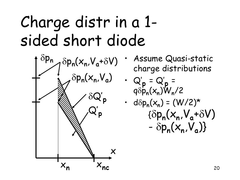 Charge distr in a 1- sided short diode