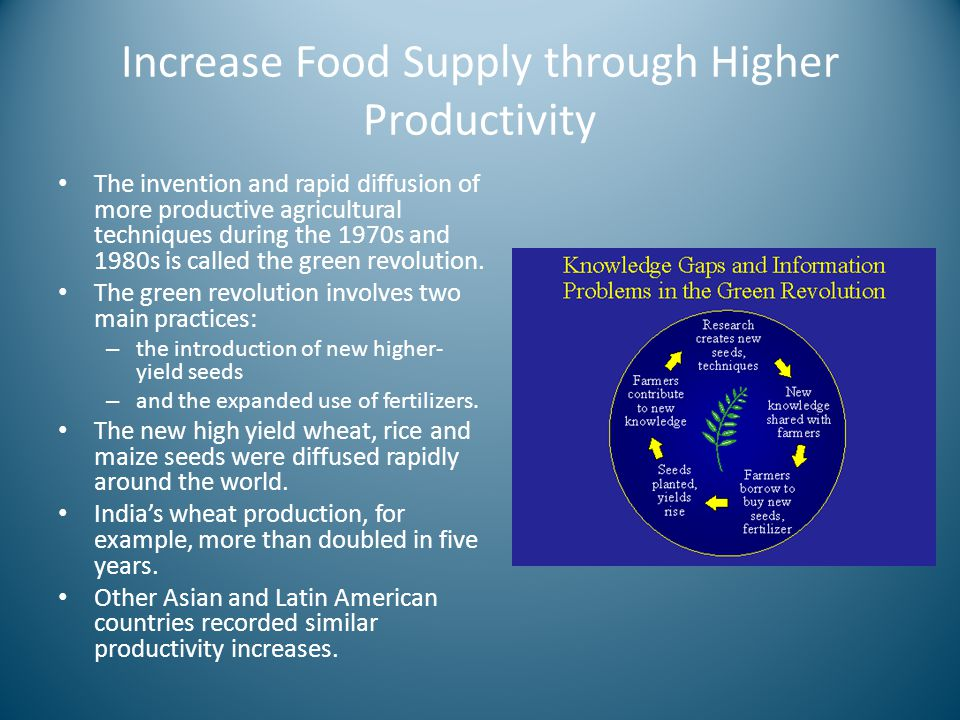 Increase Food Supply through Higher Productivity