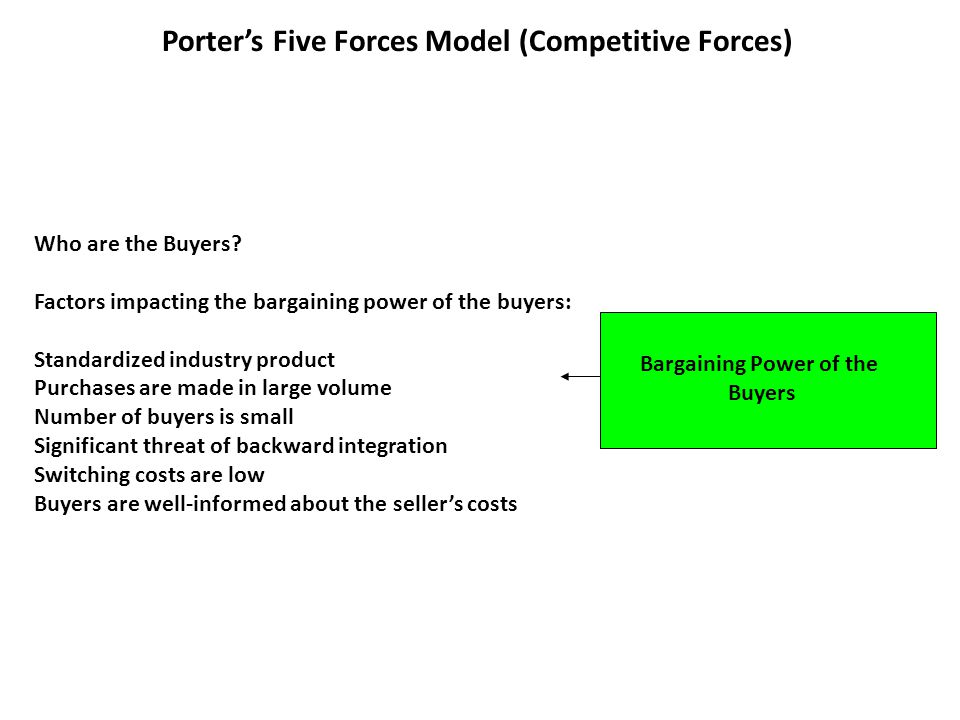 Bargaining Power of the