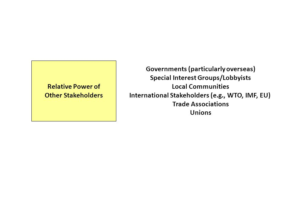 Governments (particularly overseas) Special Interest Groups/Lobbyists