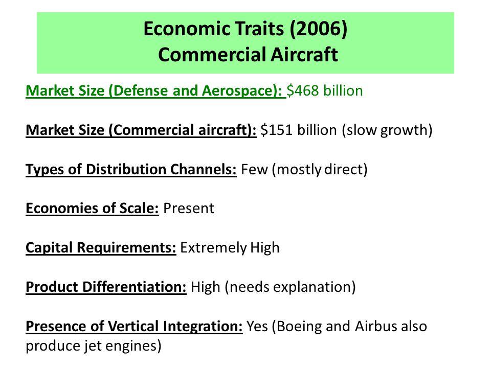 Economic Traits (2006) Commercial Aircraft