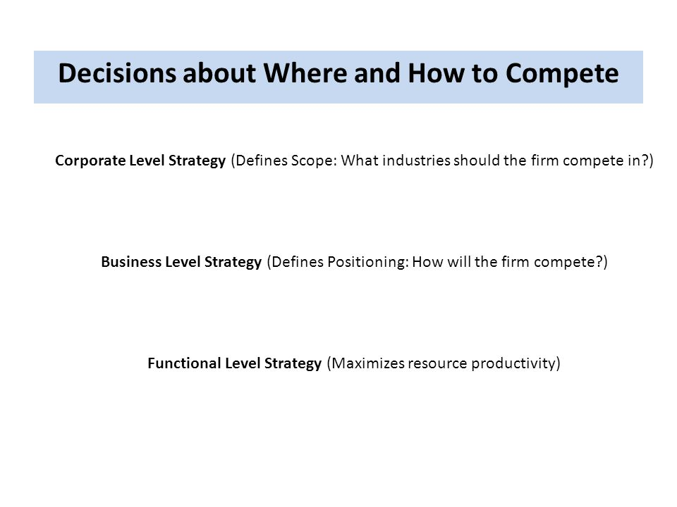 Decisions about Where and How to Compete