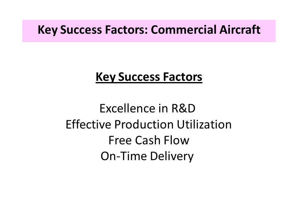 Key Success Factors: Commercial Aircraft