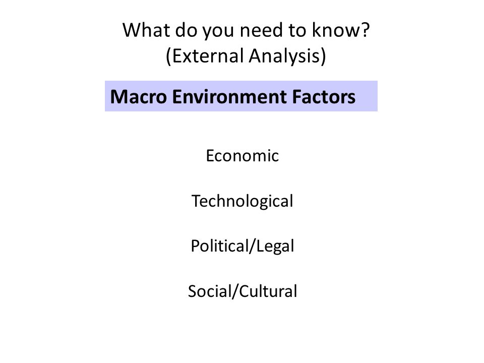 What do you need to know (External Analysis)