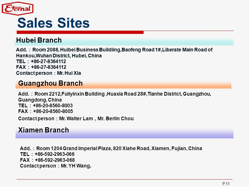 Sales Sites Hubei Branch Hubei Branch Guangzhou Branch Xiamen Branch