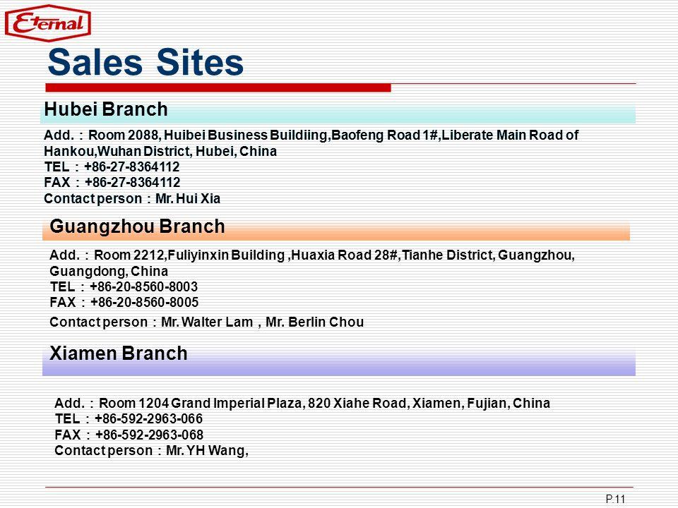 Sales Sites Hubei Branch Hubei Branch Guangzhou Branch Xiamen Branch