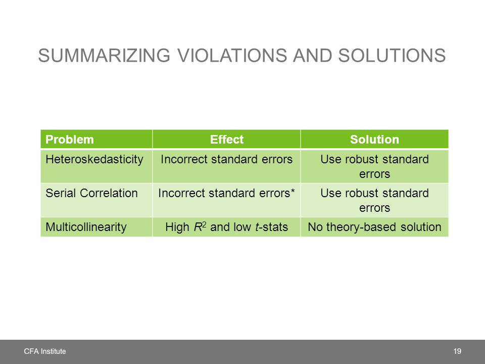 Summarizing Violations and Solutions
