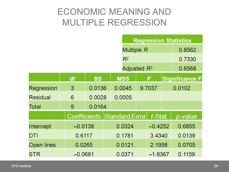 Economic meaning and multiple regression