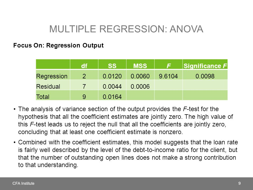 Multiple regression: anova