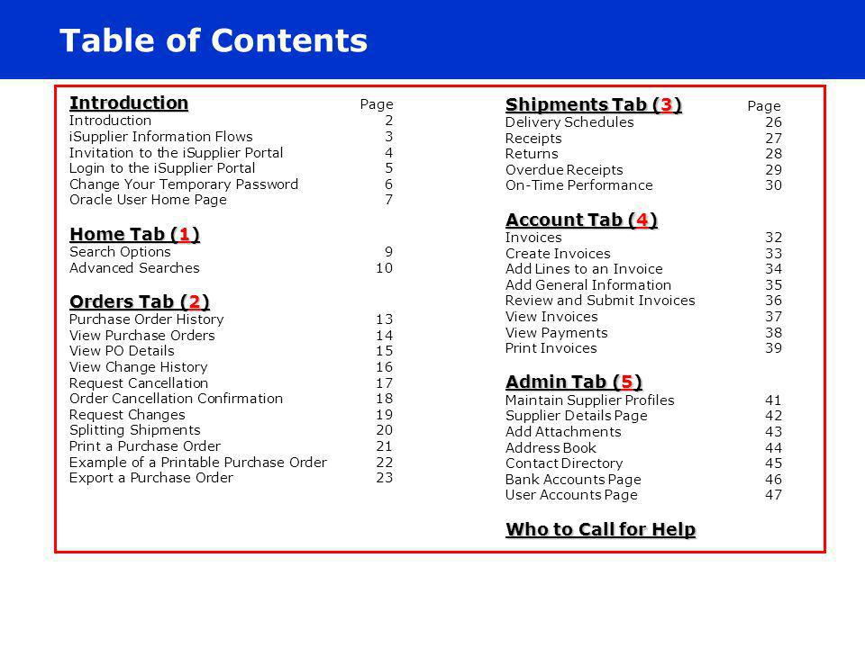 Table of Contents Shipments Tab (3) Page Introduction Page