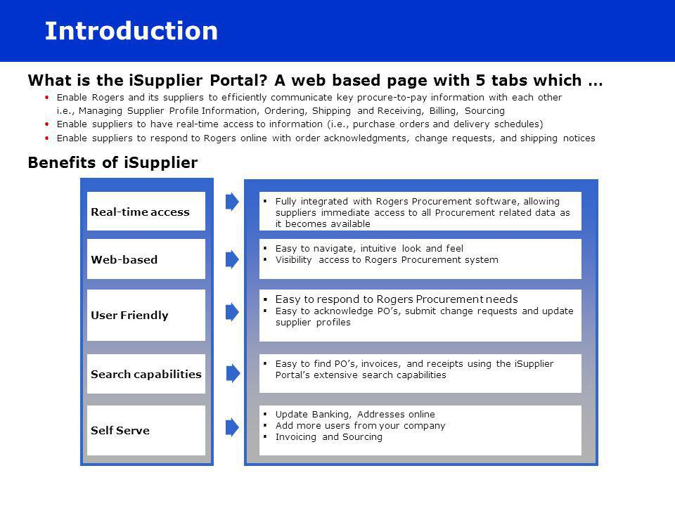 Introduction What is the iSupplier Portal A web based page with 5 tabs which …
