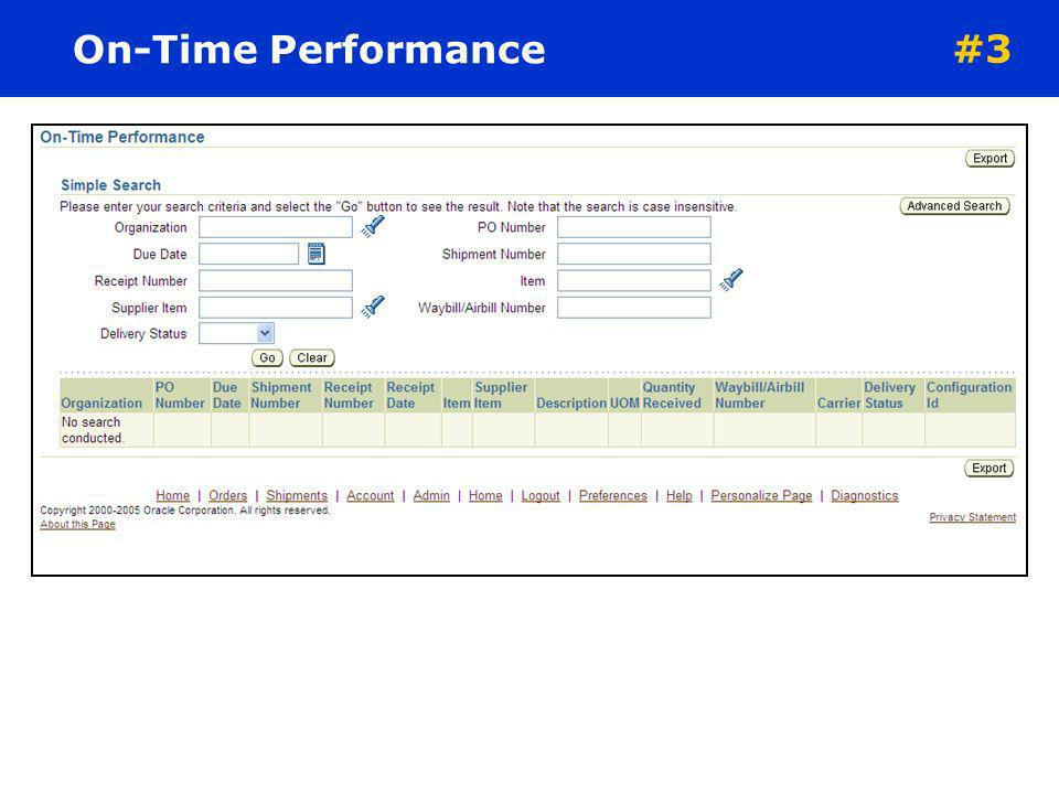 On-Time Performance #3. The Rogers' On-Time Performance is defined relative to the Need by Date.