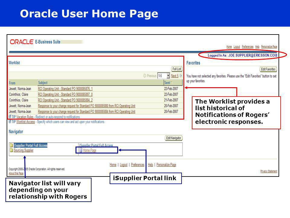 Oracle User Home Page Logged In As: JOE.SUPPLIER@ERICSSON.COM.