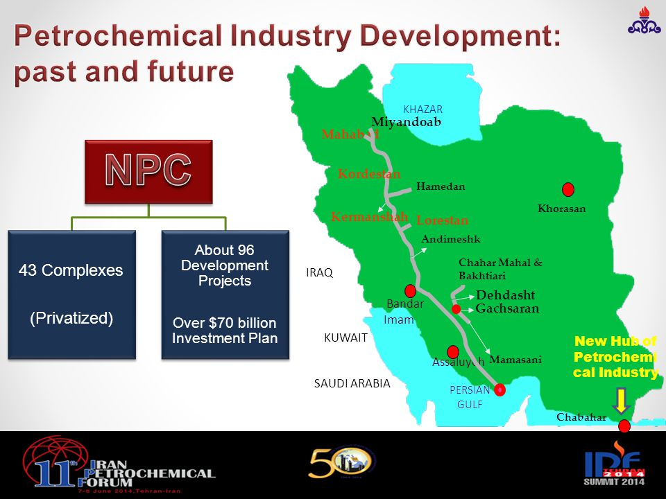 Petrochemical Industry Development: past and future