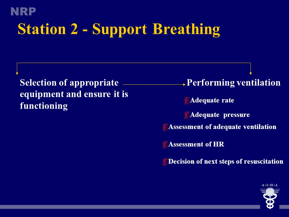 Performing ventilation
