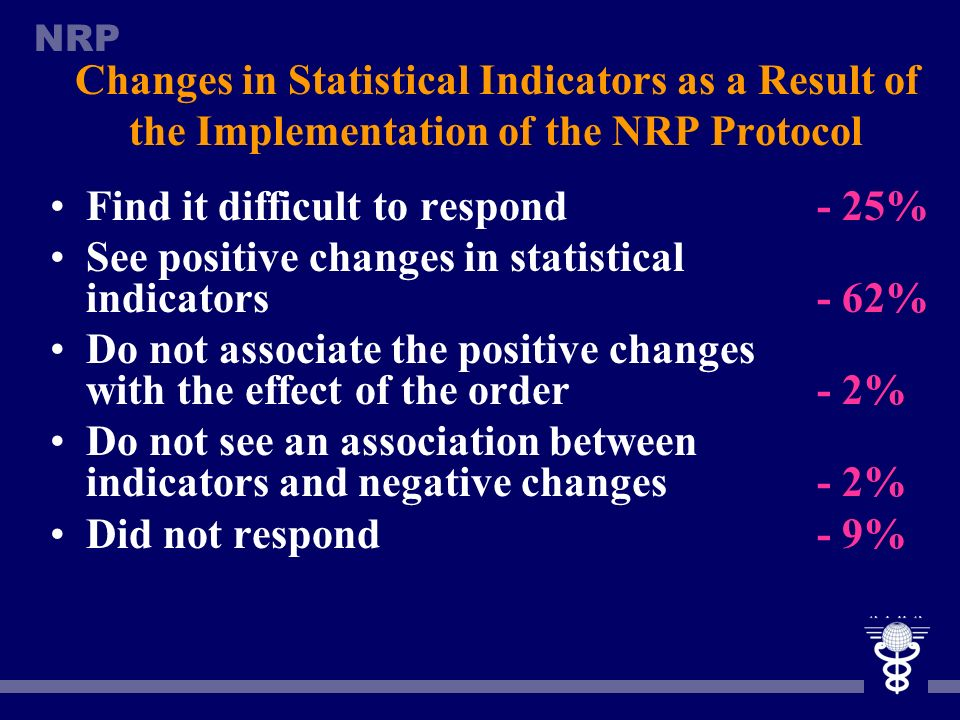 Changes in Statistical Indicators as a Result of the Implementation of the NRP Protocol