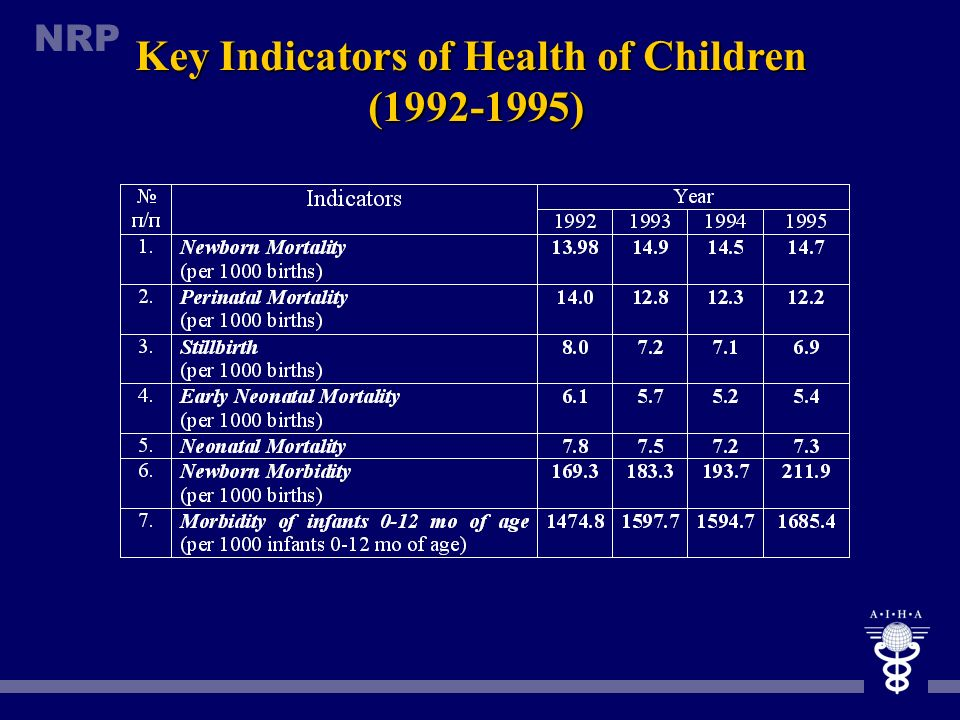 Key Indicators of Health of Children