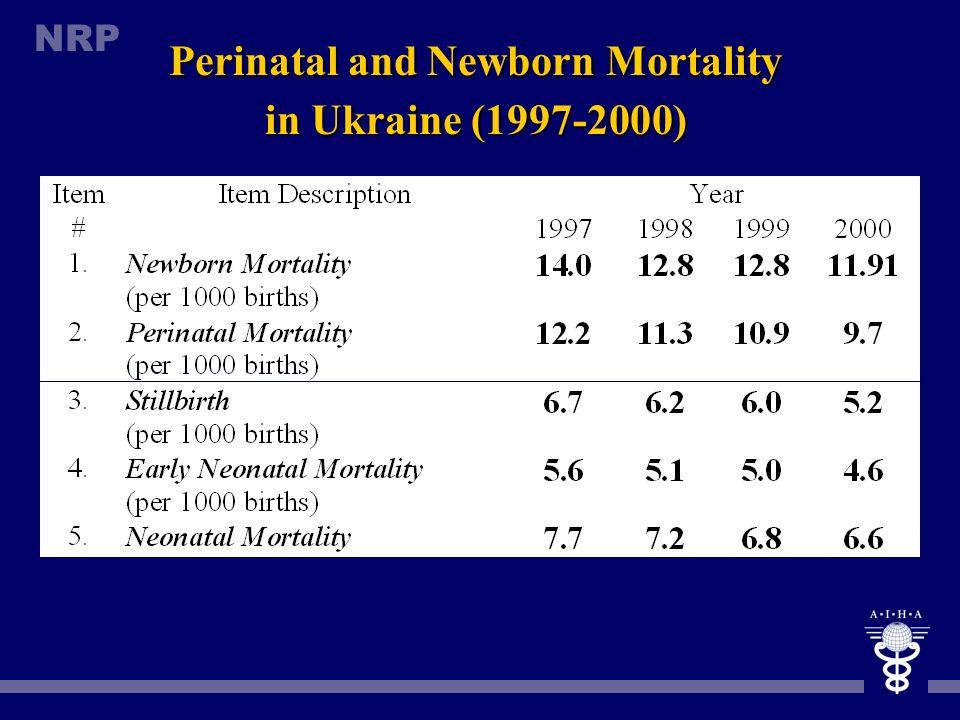 Perinatal and Newborn Mortality