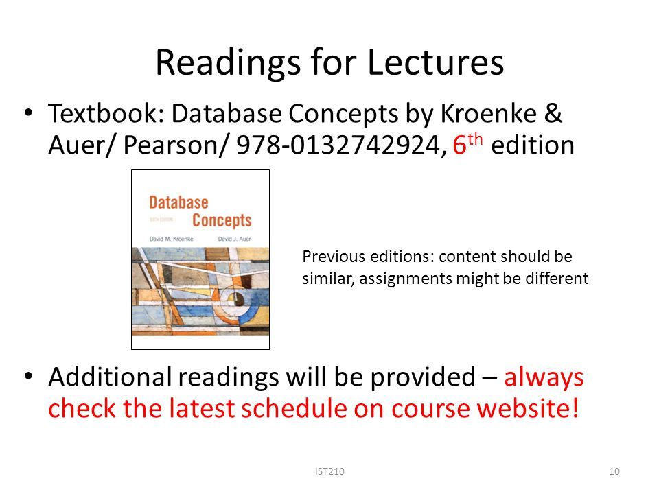 Readings for Lectures Textbook: Database Concepts by Kroenke & Auer/ Pearson/ 978-0132742924, 6th edition.