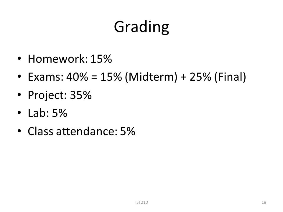 Grading Homework: 15% Exams: 40% = 15% (Midterm) + 25% (Final)