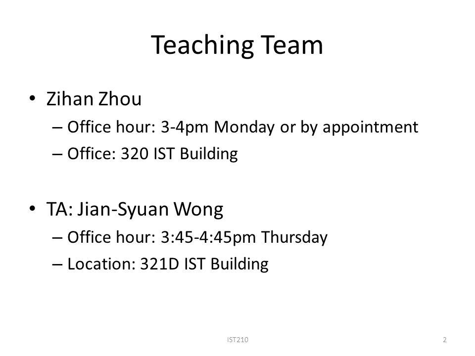 Teaching Team Zihan Zhou TA: Jian-Syuan Wong