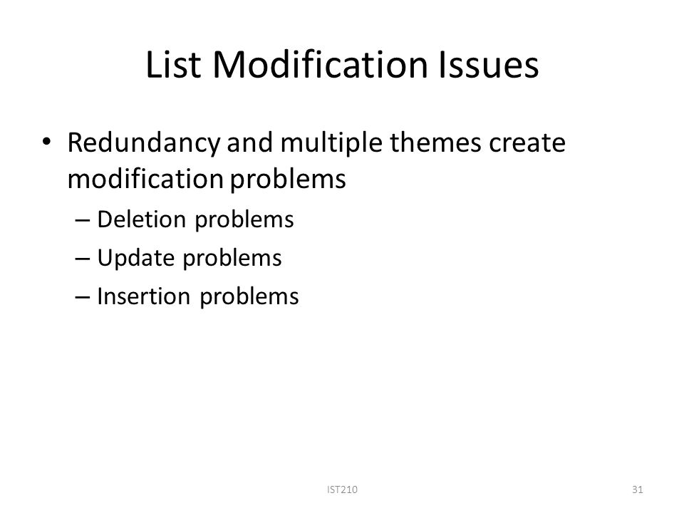 List Modification Issues