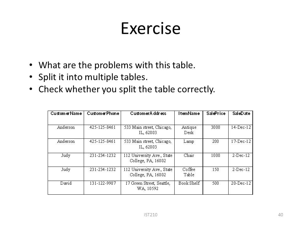 Exercise What are the problems with this table.