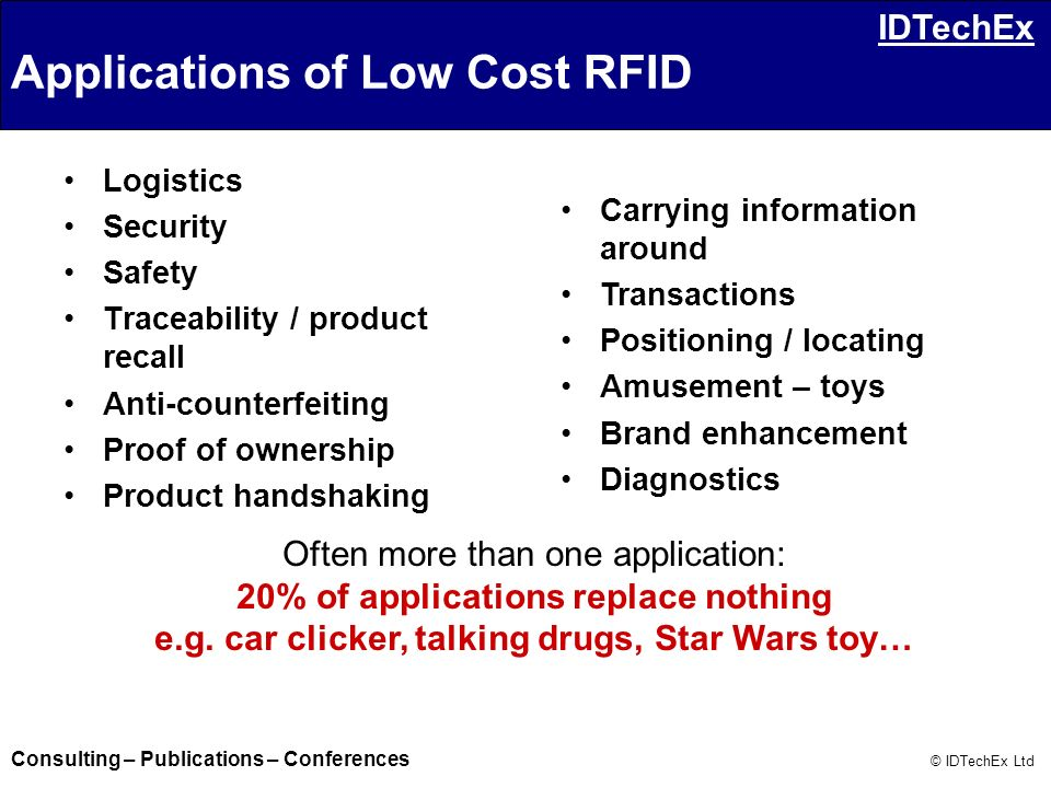 Applications of Low Cost RFID